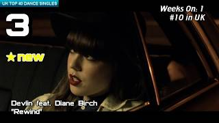 UK Top 40 - Dance Singles (03/02/2013)