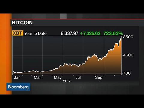 Hack Raises Bitcoin Security Questions