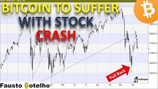BITCOIN TO SUFFER WITH STOCK CRASH