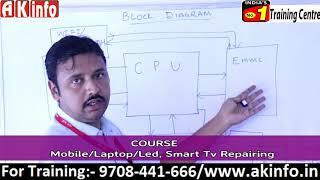 Ak Info 4G Classroom Tutorial