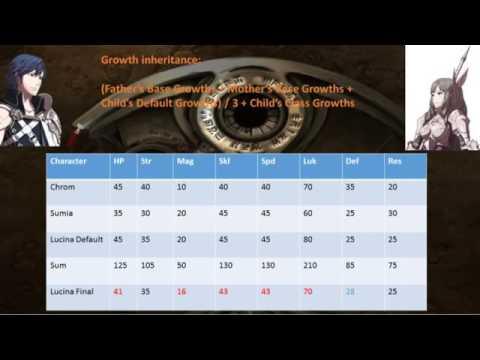 Fire Emblem Awakening Playthrough: Part 23 5 How Inheritance Works