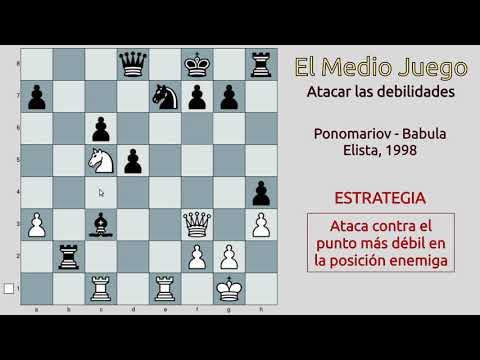 Atacar la verdadera debilidad en la posición enemiga (Ponomariov - Babula, 1998)