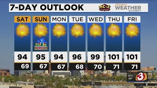 FORECAST: Mid-90s in Phoenix through early next week, triple digits return Thursday