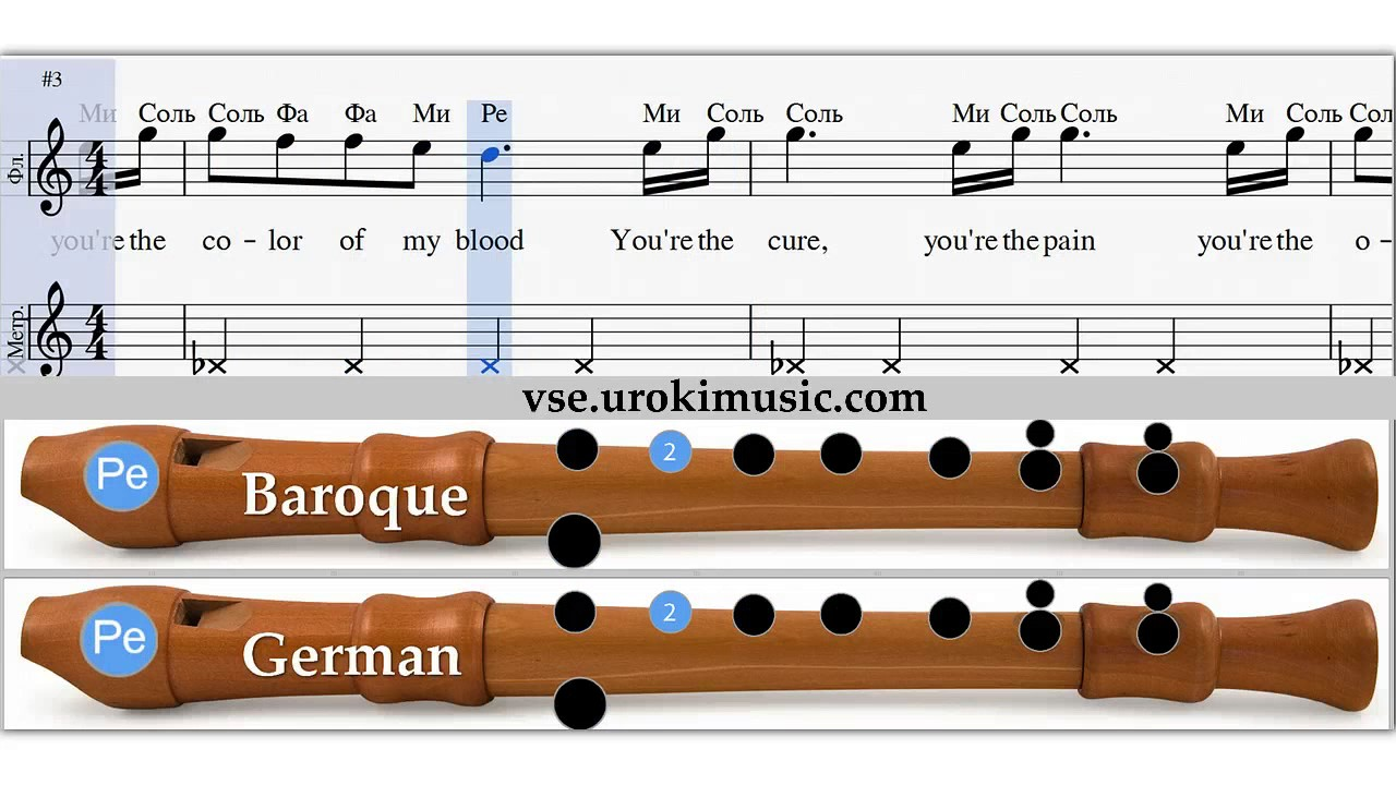 современное функциональное как научиться вытчгивать ноты вам нужно все