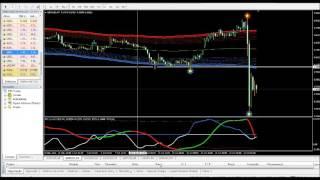 Estratégia Forex Lines 7
