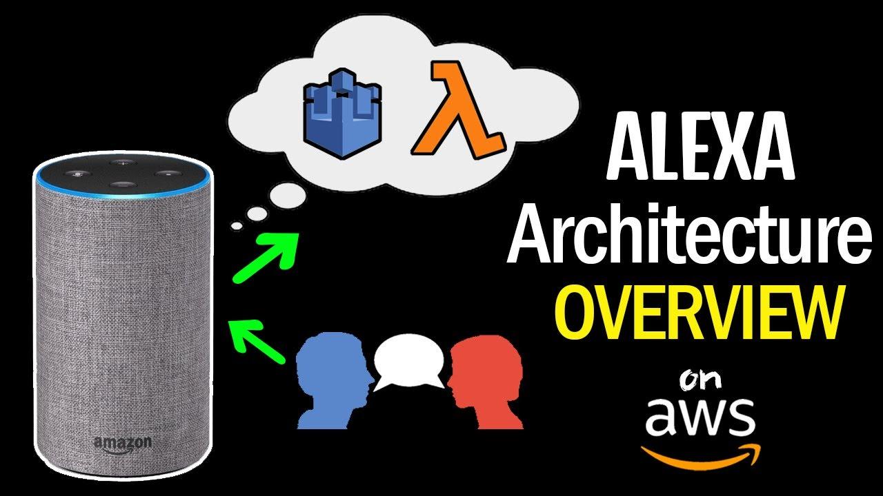 Amazon Alexa Design on AWS - Real Life AWS Architecture Examples