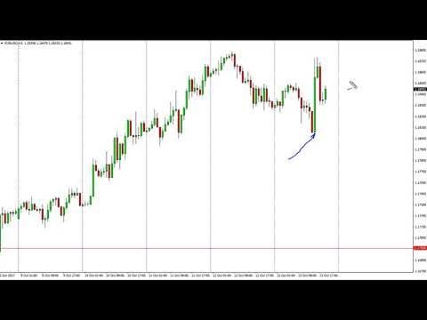EUR/USD Technical Analysis for October 16, 2017 by FXEmpire.com