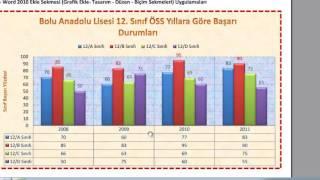 Uygulama1 Ekle Sekmesi Grafik Ekle  Tasarım   Düzen   Biçim Sekmeleri Uygulamaları