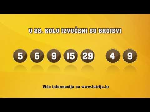 Eurojackpot 10.07.20