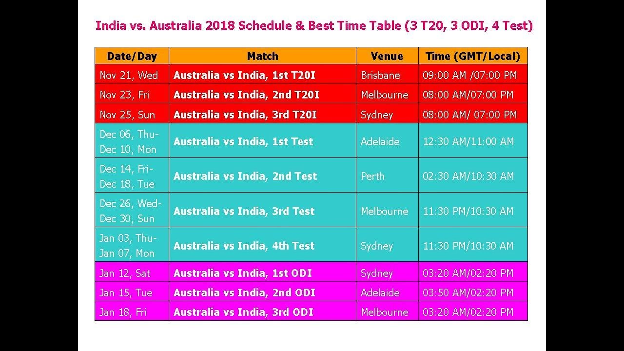 Gmat test dates 2019 in Australia