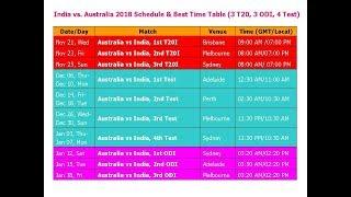India vs  Australia 2018 Schedule & Best Time Table (3 T20, 3 ODI, 4 Test)
