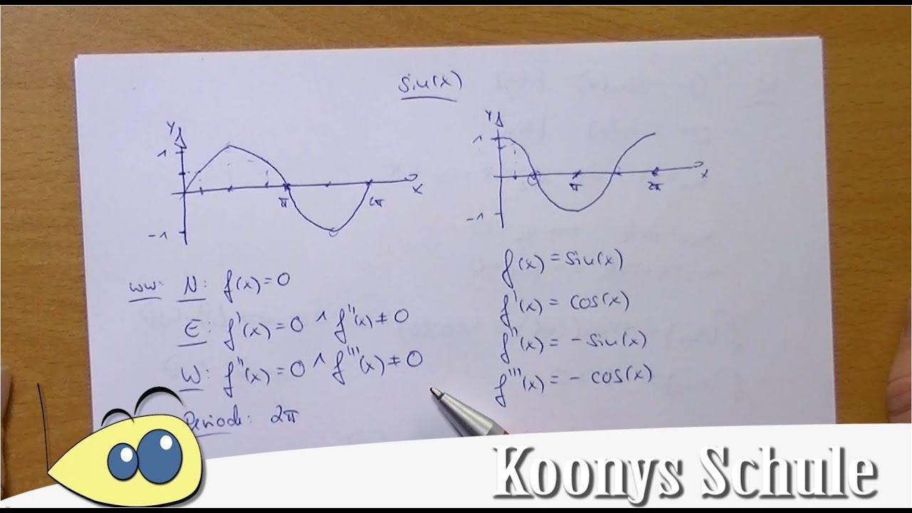 Kurvendiskussion mit sin(x) | Ableitungen, Nullstellen, Extrempunkte ...