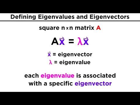 Download Finding Eigenvalues and Eigenvectors