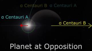 What Is A Day Like On A Binary Star Planet? (Alpha Centauri)