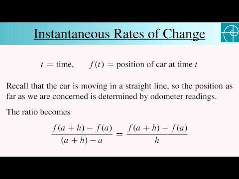 Estimating Instantaneous Rate of Change - YouTube