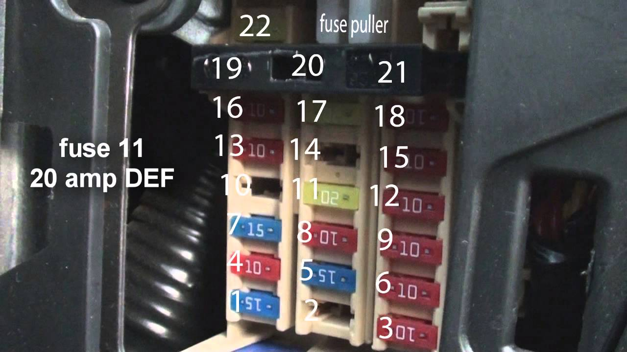 2011 Nissan Juke Fuse Box Diagram