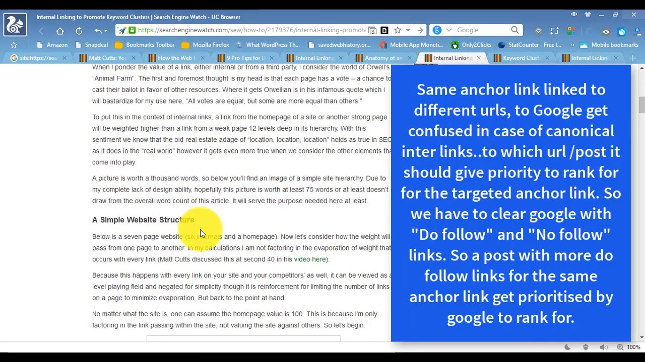 Influence of Anchor links for Best SERP Positions