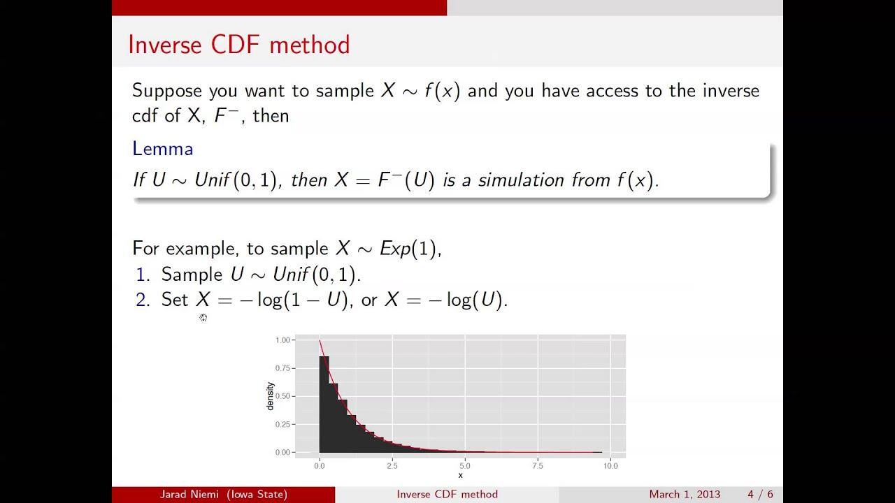 Inverse CDF method