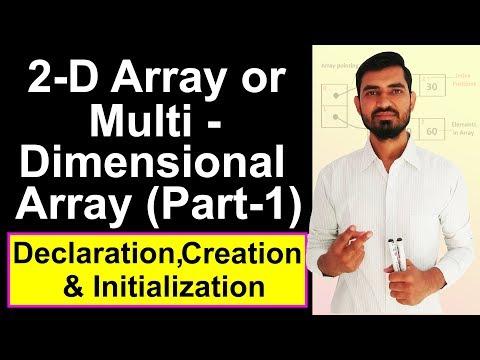 arrays-in-java---2d-arrays-(multidimensional-arrays)-by-deepak-(part-1)-||-arrays-for-beginners