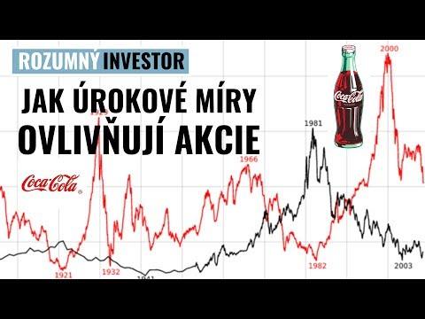 Investování pro začátečníky 2: Jak úrokové míry ovlivňují cenu akcií | Riziko finanční krize