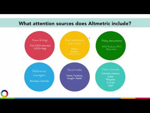 Web of Science and Altmetric: uncover influence at the click of a button