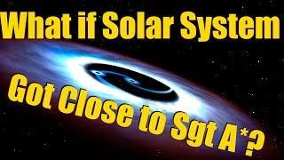 What If Our Solar System Plunged Into a Black Hole? Universe Sandbox²