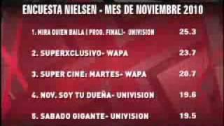 SuperXclusivo 12/16/10 - Salieron encuestas Nielson y Mediafax de Noviembre