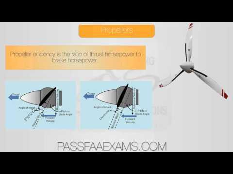 Airplane Propellers