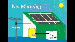 How an On-Grid Solar Generator System Works