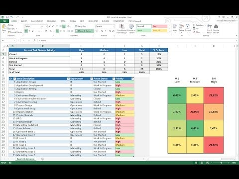 Project management - Excel Risk Dashboard Template