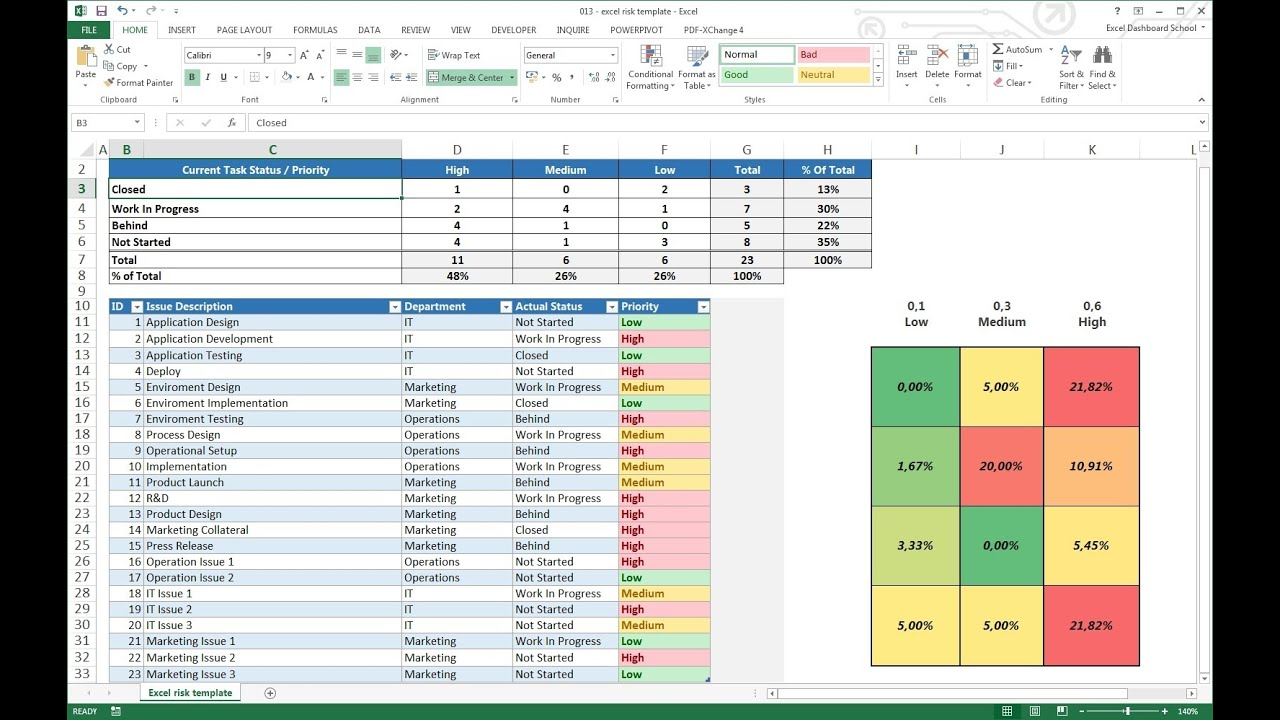 Project management excel risk dashboard template youtube for Risk mitigation report template
