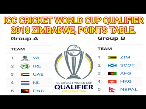 cricket world cup 2018 qualifiers