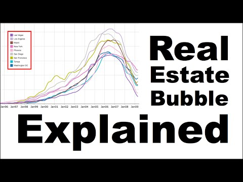 Real Estate Bubble - Explained