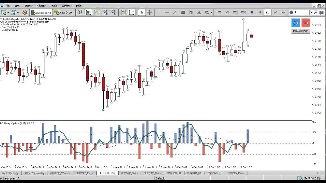 use metatrader for binary options