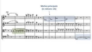 Mozart - Quartetto K. 387 - IV: Molto allegro (score and analysis)