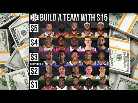 BUILD YOUR NBA SUPER TEAM FOR $15 COMPETITION! KRISPY VS SUBSCRIBERS! *CASH* PRIZE | NBA 2K19