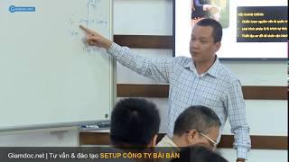 Kế hoạch nguồn vốn, quản trị vốn kinh doanh