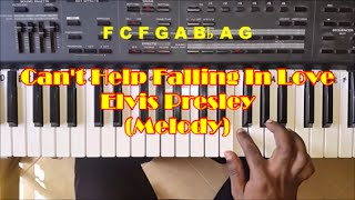 How To Play Can't Help Falling In Love - Easy Piano Tutorial - Elvis Presley - Right Hand