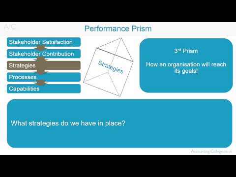 """acca p5 """"hello members, i attended p5 webinar organised and conducted by mrrizwan maniya in november/december 2016 as part of my december 2016 acca p5 exam preparationhe has a wealth of p5 knowledgethe webinar was exam focussed and covered a wide range of topshe is very articulativethe webinar was very resourceful and helped me to."""