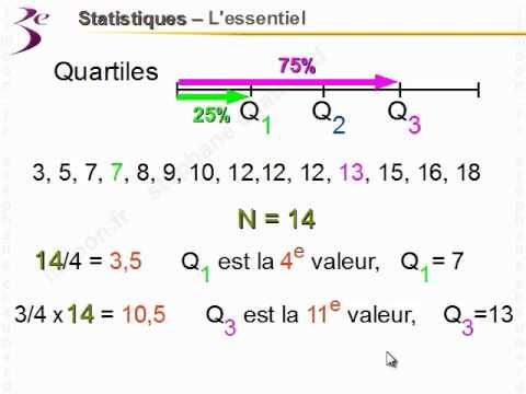 3ème - Corrigé du DM 10 - P'tits cours de Maths à Romé