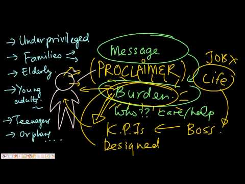 Life Role 3 : PROCLAIMER (My Life Message)