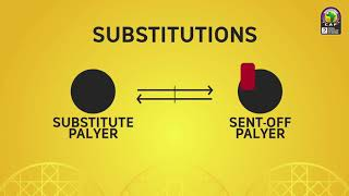 Futsal introduction