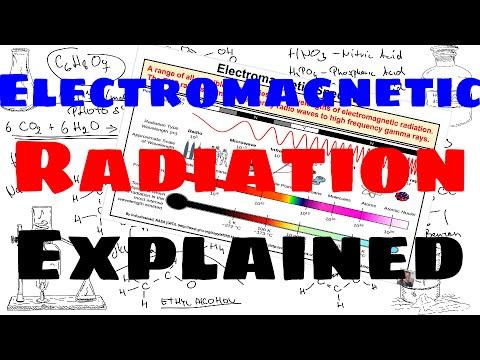 Electromagnetic Radiation - Explained