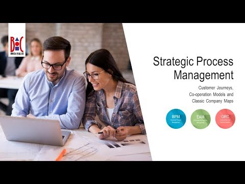 Preview: Strategic Process Management – Customer Journeys, Cooperation Models and Company Maps