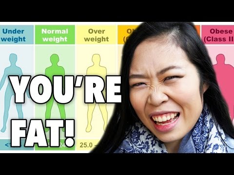 Are You Fat In China?