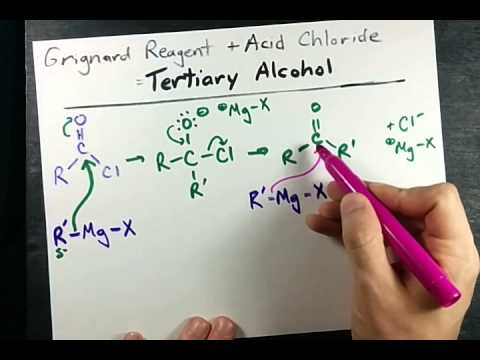 Grignard Reagent + Acid Chloride = Tertiary Alcohol (Mechanism)