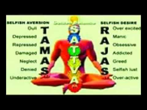 Aatma Gyan for Human Soul