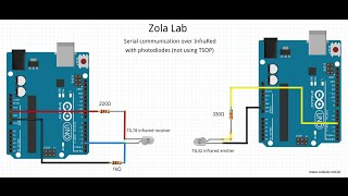 Arduino Serial Communication Over Infrared (with no TSOP)