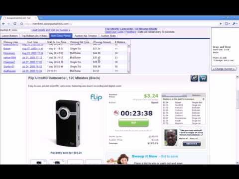 Swoopo Auction Data | Swoopo Analytics