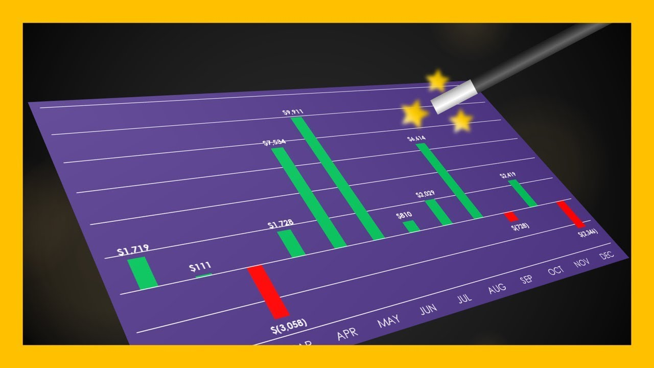 How to Animate Excel Charts in PowerPoint